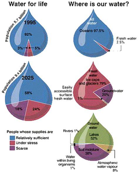 Malthus an essay on the principle of population wikipedia
